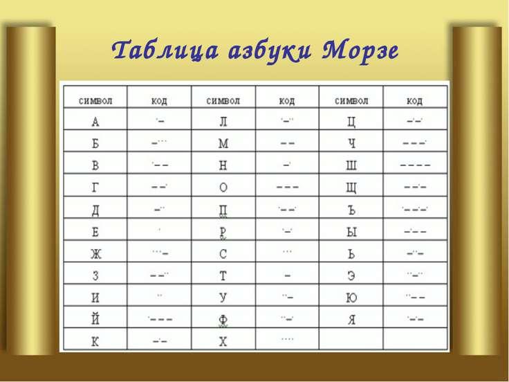 Таблица азбуки Морзе