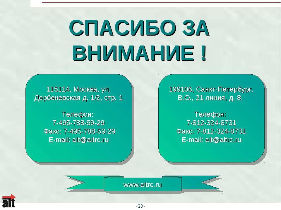СПАСИБО ЗА ВНИМАНИЕ ! 115114, Москва, ул. Дербеневская д. 1/2, стр. 1 Телефон...