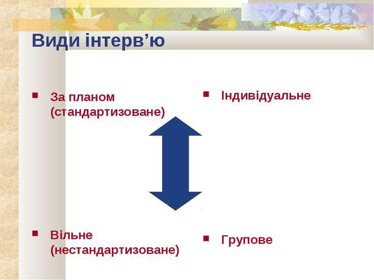 Види інтерв'ю За планом (стандартизоване) Вільне (нестандартизоване) Індивіду...