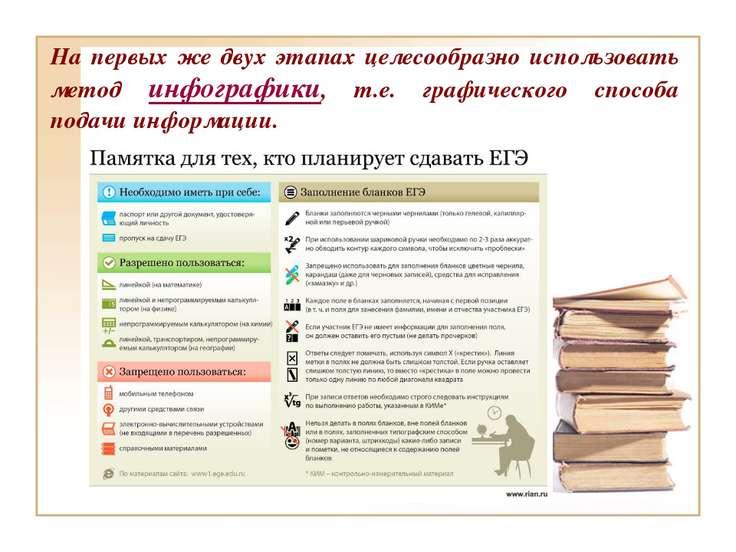 На первых же двух этапах целесообразно использовать метод инфографики, т.е. г...