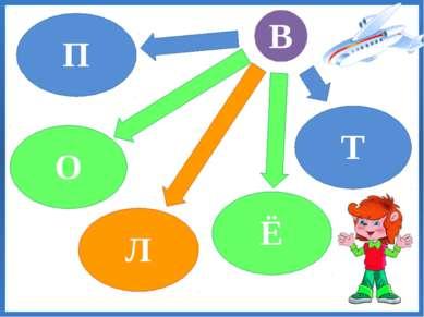"""Образовательный портал """"Мой университет"""" - www.moi-universitet.ru Факультет """"..."""