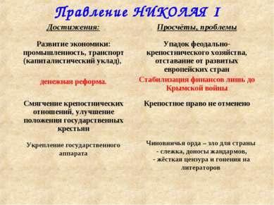 Правление НИКОЛАЯ I Укрепление государственного аппарата Чиновничья орда – зл...
