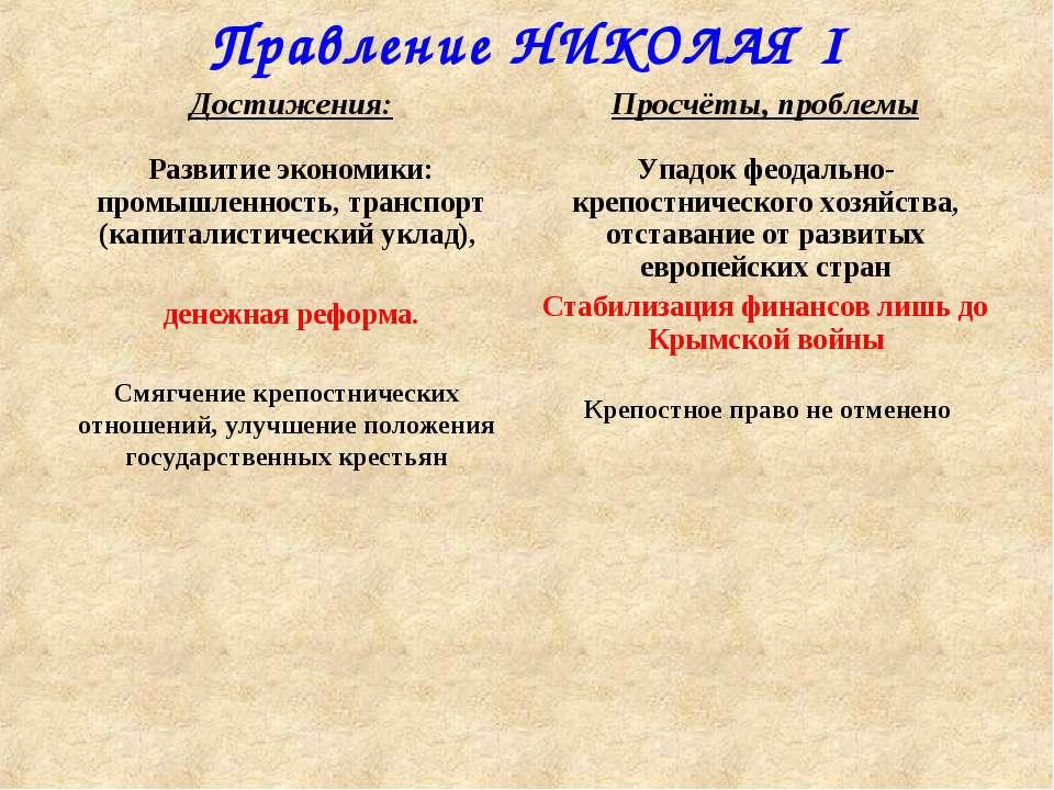 Правление НИКОЛАЯ I Смягчение крепостнических отношений, улучшение положения ...