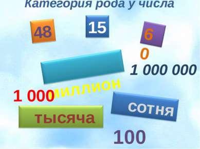 Категория рода у числа 1 000 000 1 000 100 48 15 миллион 60 сотня тысяча