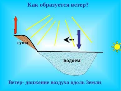 Как образуется ветер? водоем суша Ветер- движение воздуха вдоль Земли.