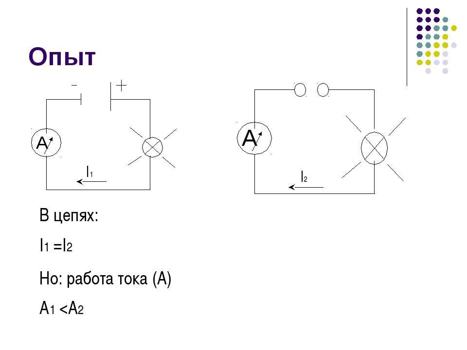 Опыт В цепях: I1 =I2 Но: работа тока (А) А1