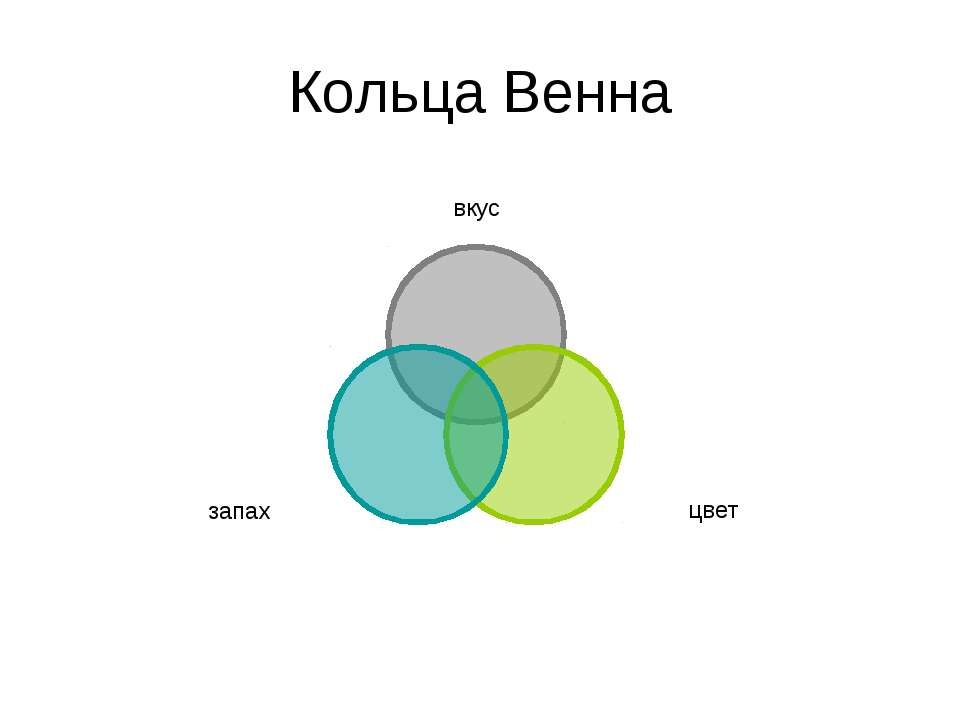 Кольца Венна