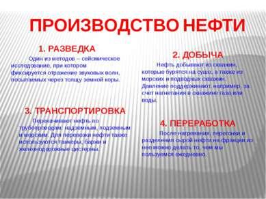 Производство сырой нефти ведущими российскими компаниями(млн. тонн.) 2002 год...