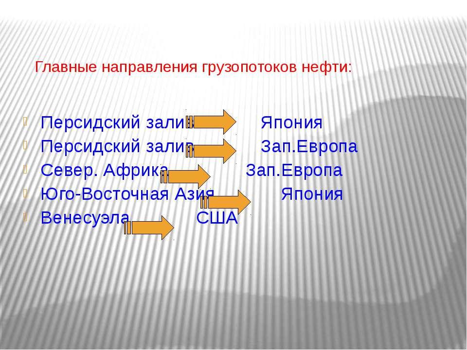 Основные базы нефтяной промышленности Р.Ф. Западная Сибирь Уральский район По...