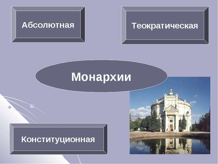 Монархии Конституционная Абсолютная Теократическая