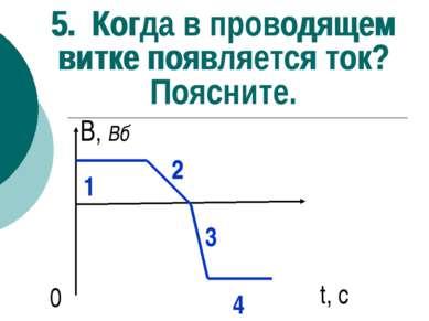 5. Когда в проводящем витке появляется ток? Поясните. В, Вб 0 t, с 1 2 3 4 5....