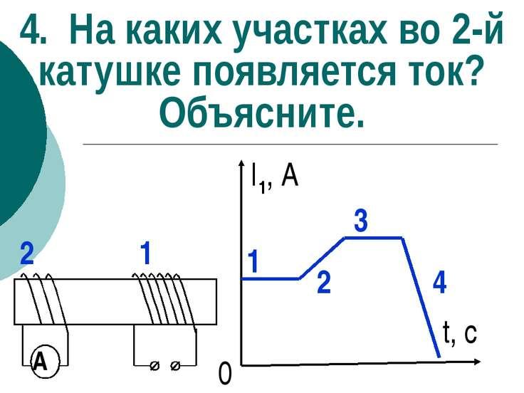 4. На каких участках во 2-й катушке появляется ток? Объясните. I1, А 0 t, с 1...