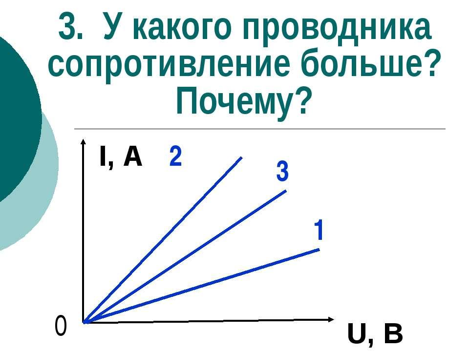 3. У какого проводника сопротивление больше? Почему? 0 2 1 3 U, В I, А