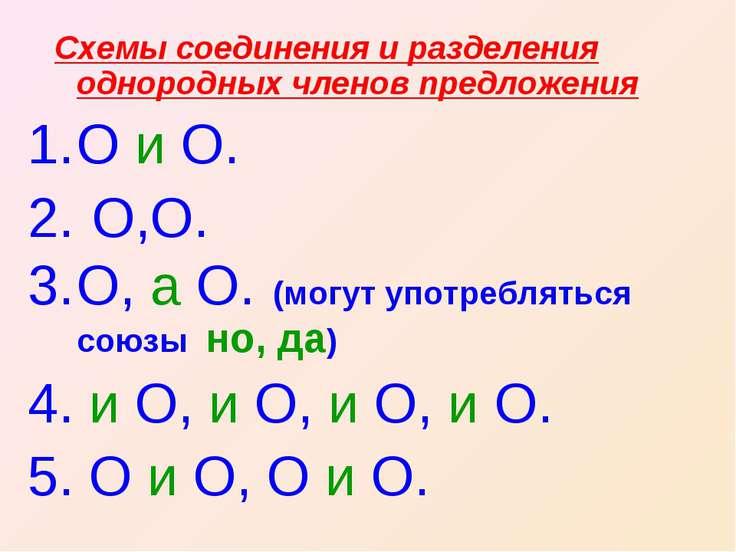 Схемы соединения и разделения однородных членов предложения О и О. О,О. О, а ...