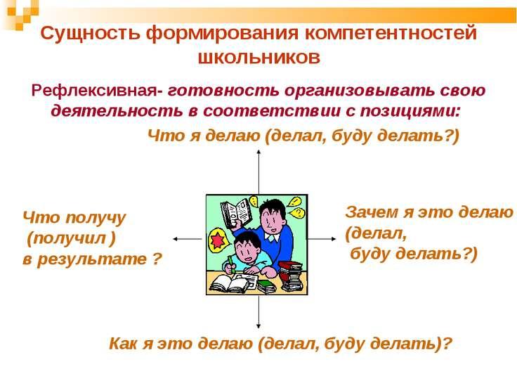Сущность формирования компетентностей школьников Рефлексивная- готовность орг...