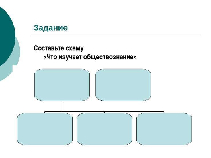 Задание Составьте схему «Что изучает обществознание»