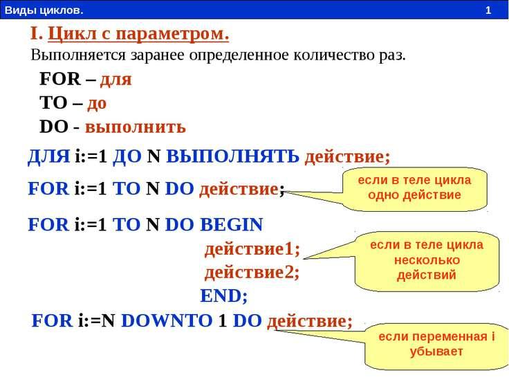 I. Цикл с параметром. Выполняется заранее определенное количество раз. FOR – ...
