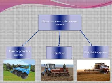 Виды сельскохозяйственных машин Посевные Для уборки урожая Почвообрабатывающие