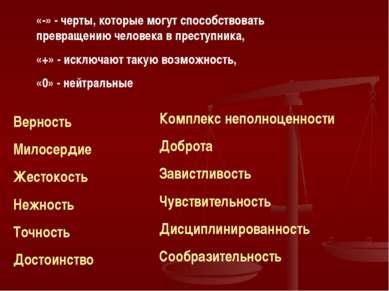 «-» - черты, которые могут способствовать превращению человека в преступника,...