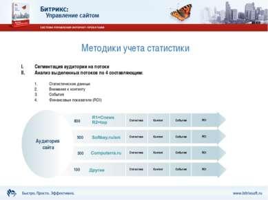 Методики учета статистики Сегментация аудитории на потоки Анализ выделенных п...