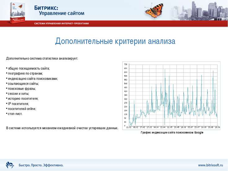 Дополнительные критерии анализа Дополнительно система статистики анализирует:...