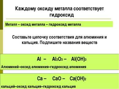 Каждому оксиду металла соответствует гидроксид Металл – оксид металла – гидро...