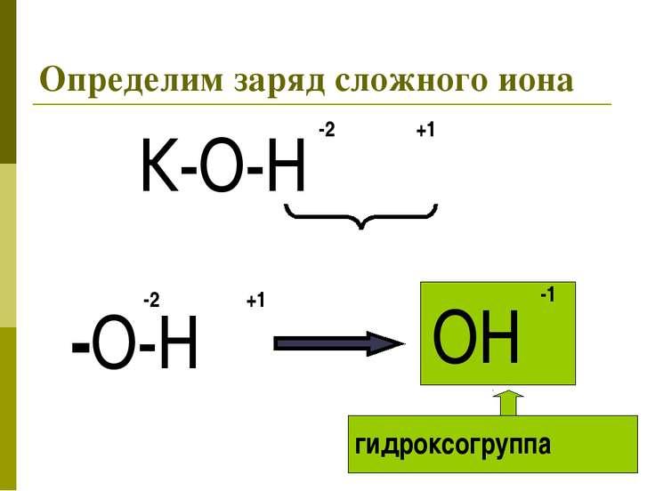 Определим заряд сложного иона К-О-Н -2 +1 -О-Н -2 +1 ОН -1 гидроксогруппа