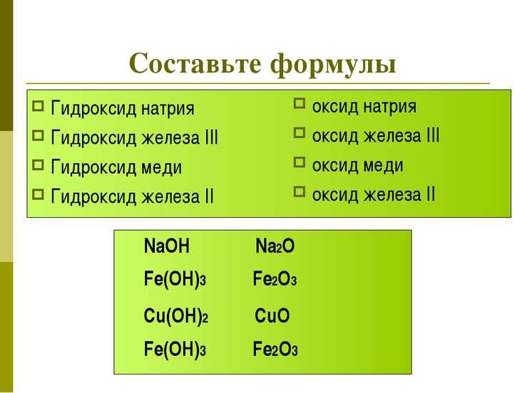 Составьте формулы Гидроксид натрия Гидроксид железа III Гидроксид меди Гидрок...