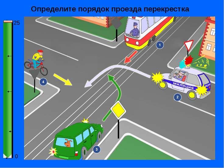 Определите порядок проезда перекрестка 0 25
