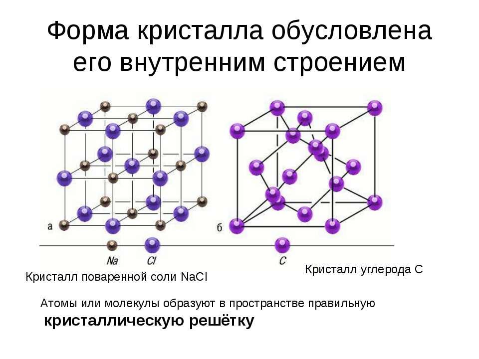 Форма кристалла обусловлена его внутренним строением Кристалл поваренной соли...