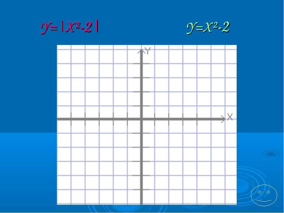 Y=|X²-2| Y=X²-2