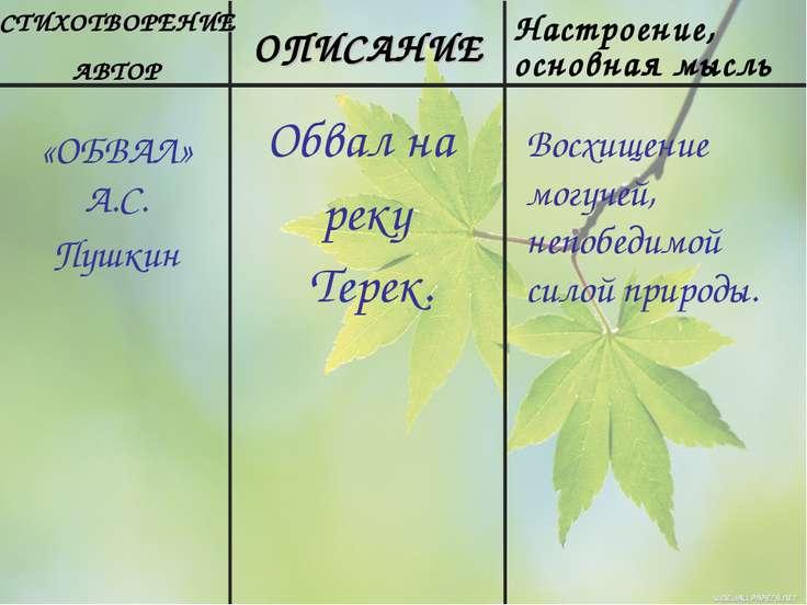СТИХОТВОРЕНИЕ АВТОР ОПИСАНИЕ Настроение, основная мысль «ОБВАЛ» А.С. Пушкин О...