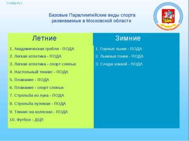 Базовые Паралимпийские виды спорта развиваемые в Московской области Летние: З...
