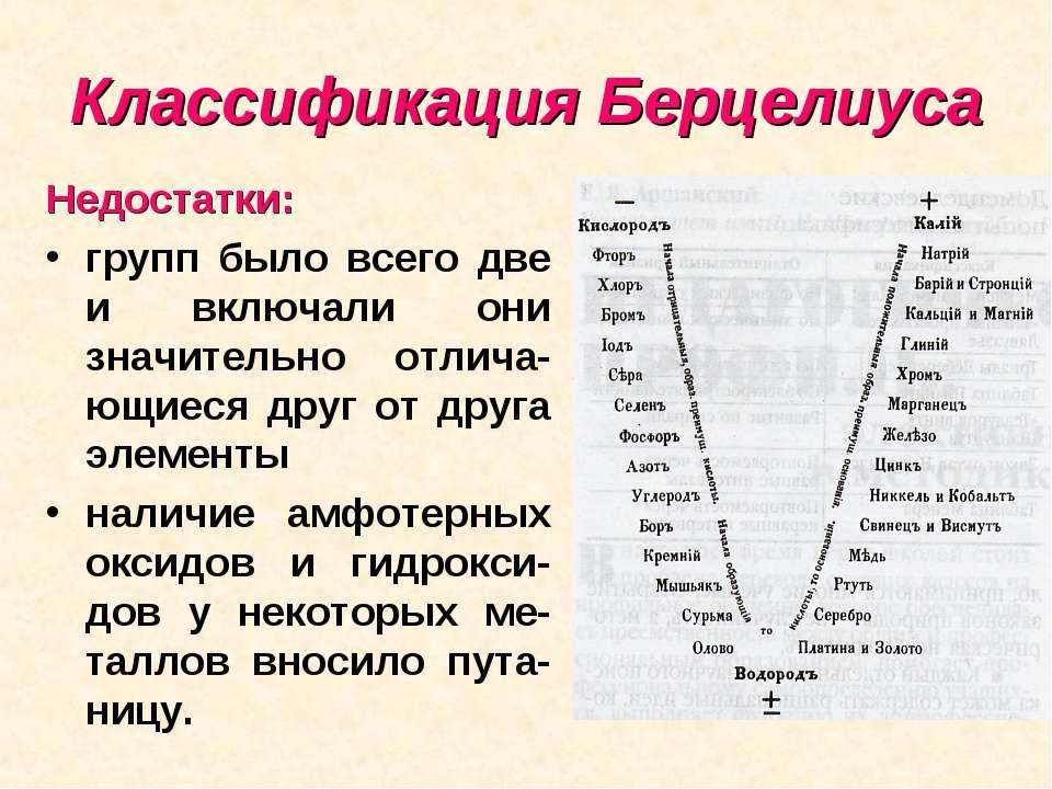 Классификация Берцелиуса Недостатки: групп было всего две и включали они знач...