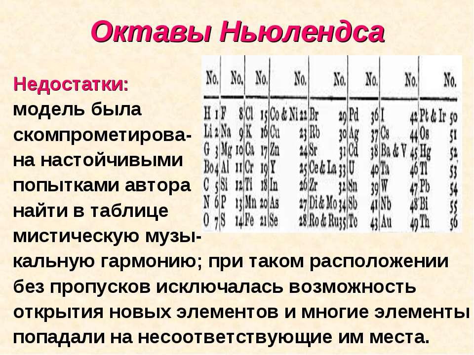 Октавы Ньюлендса Недостатки: модель была скомпрометирова- на настойчивыми поп...