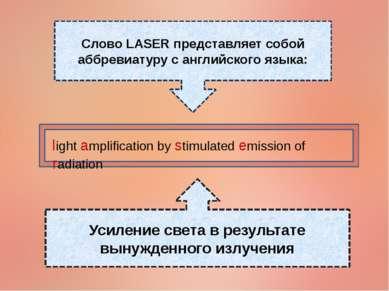 Слово LASER представляет собой аббревиатуру с английского языка: light amplif...