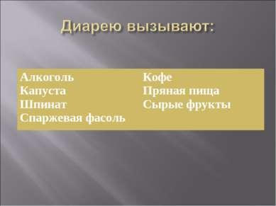 Алкоголь Капуста Шпинат Спаржевая фасоль Кофе Пряная пища Сырые фрукты