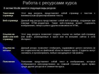 Работа с ресурсами курса В системе Moodle имеются следующие виды ресурсов: