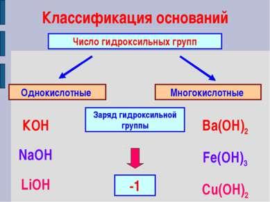 Классификация оснований Число гидроксильных групп Однокислотные Многокислотны...