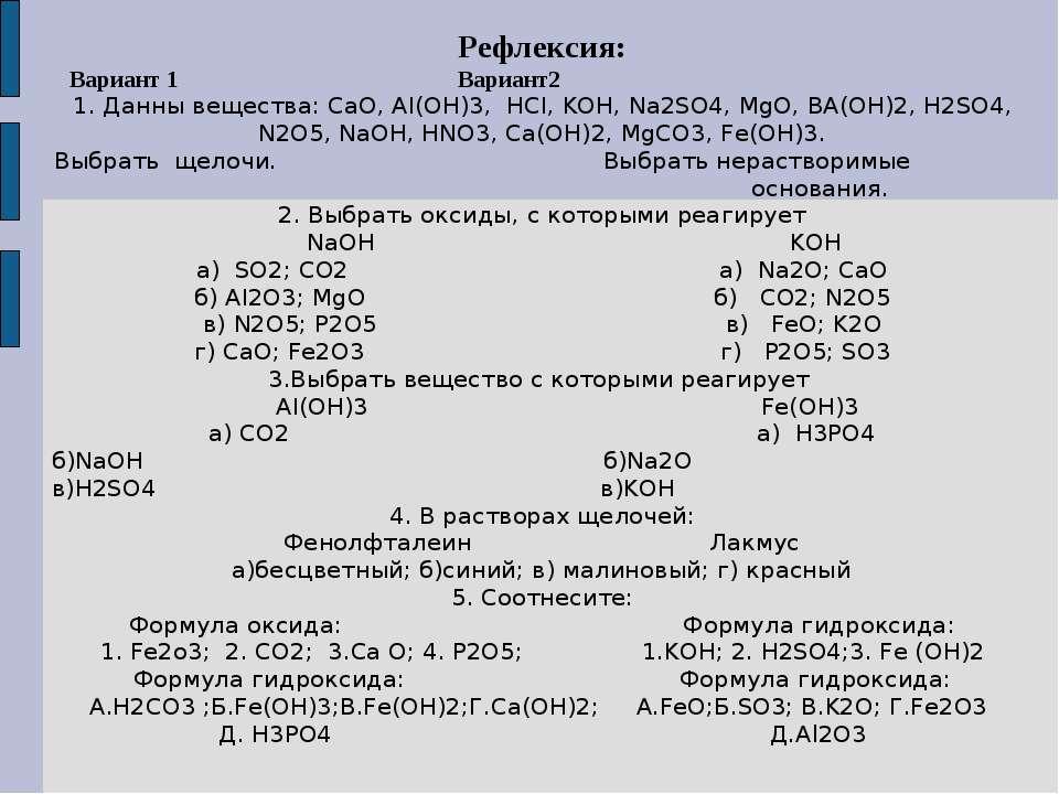 Рефлексия: Вариант 1 Вариант2 1. Данны вещества: CaO, AI(OH)3, HCI, KOH, Na2S...