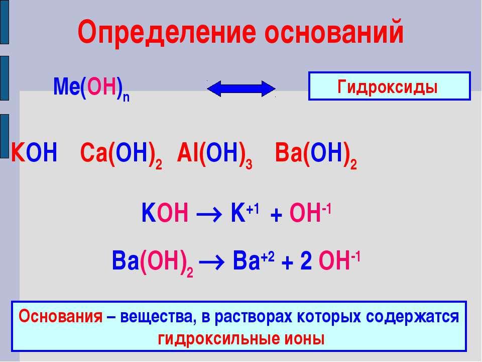 Определение оснований Ме(ОН)n КОН Ca(ОН)2 Al(ОН)3 Ba(ОН)2 Гидроксиды KOH K+1 ...
