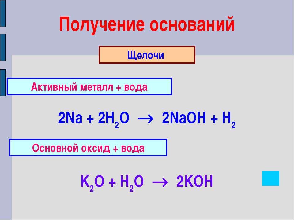 Получение оснований Щелочи 2Na + 2H2O 2NaOH + H2 K2O + H2O 2KOH Активный мет...