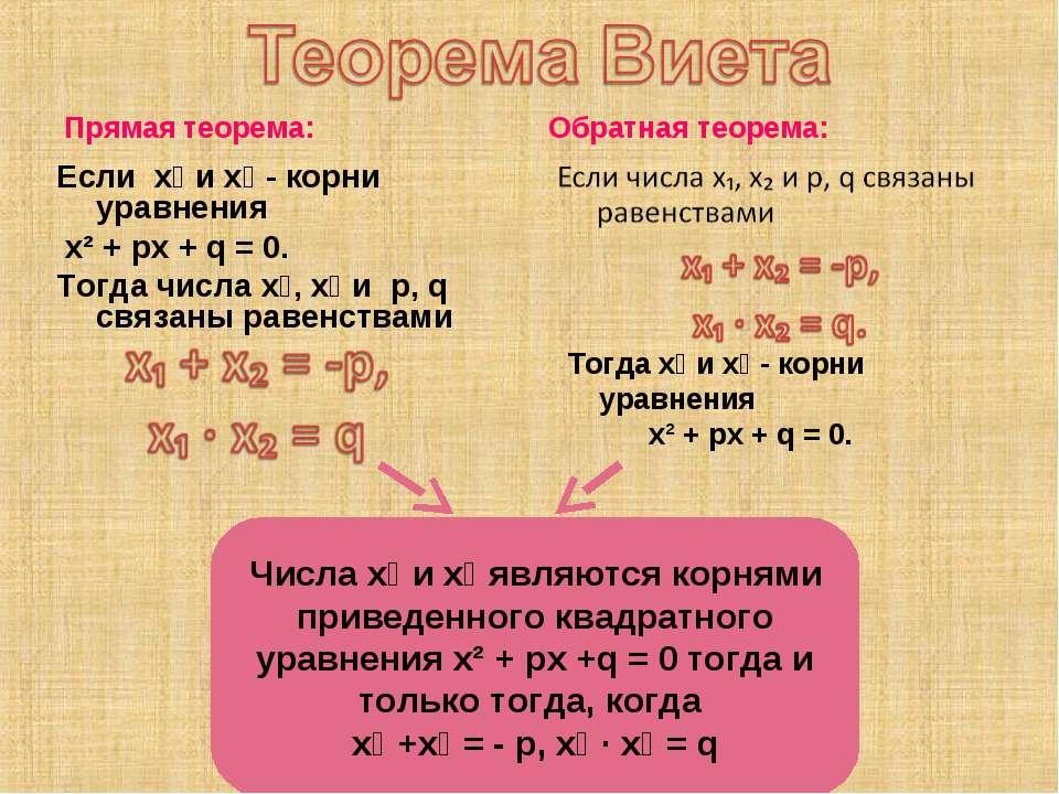 Прямая теорема: Если х₁ и х₂ - корни уравнения х² + px + q = 0. Тогда числа х...