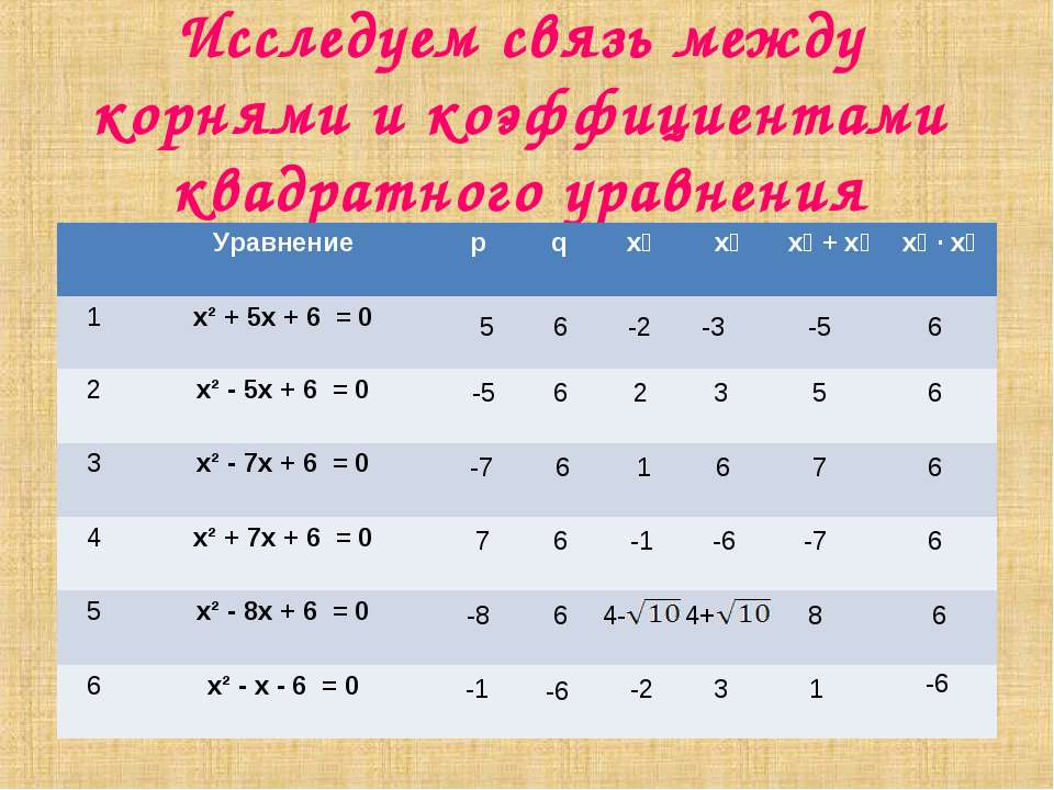 Исследуем связь между корнями и коэффициентами квадратного уравнения 5 -5 -7 ...