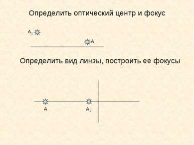 Определить оптический центр и фокус Определить вид линзы, построить ее фокусы