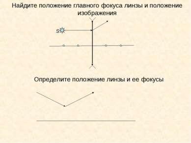 Найдите положение главного фокуса линзы и положение изображения Определите по...