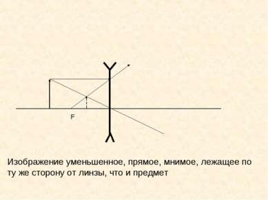 Изображение уменьшенное, прямое, мнимое, лежащее по ту же сторону от линзы, ч...