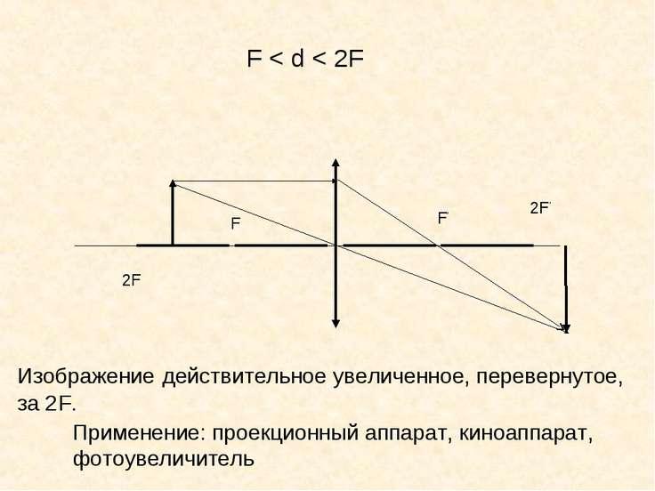 F F' F < d < 2F 2F 2F' Изображение действительное увеличенное, перевернутое, ...