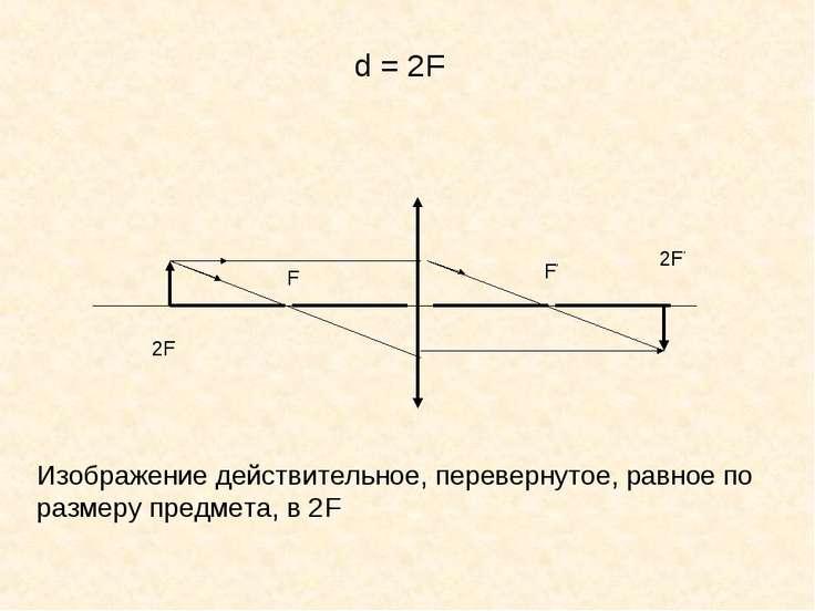 F F' d = 2F 2F 2F' Изображение действительное, перевернутое, равное по размер...