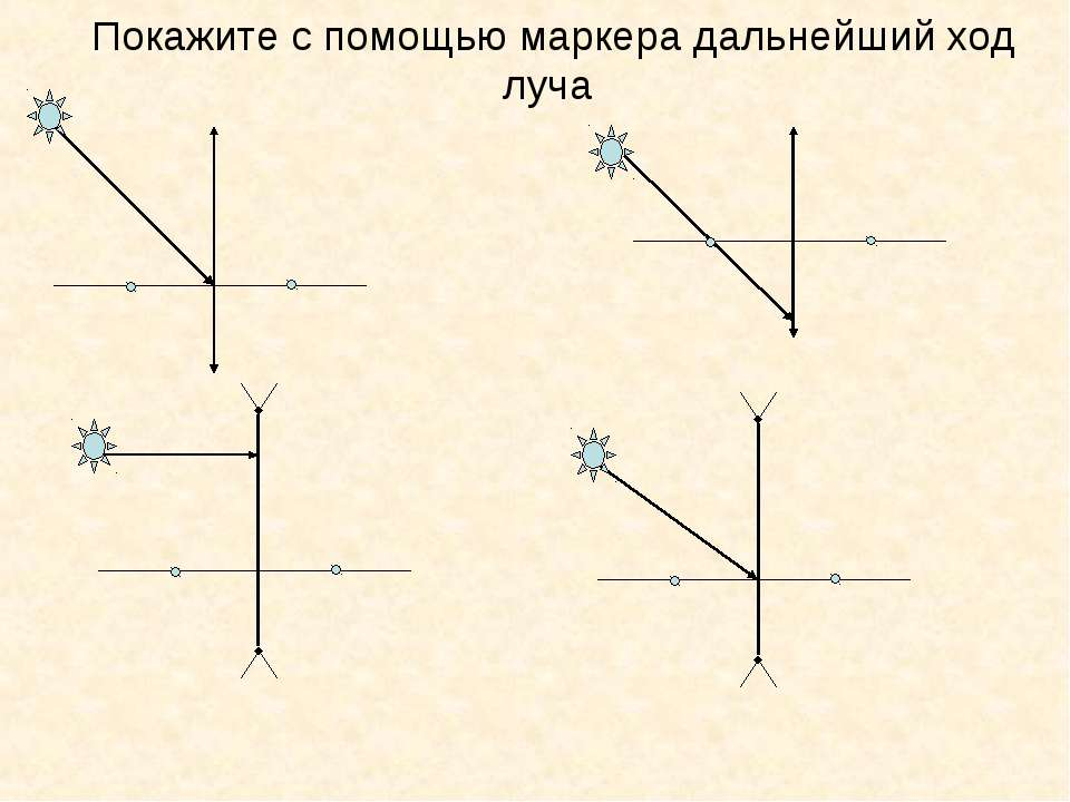 Покажите с помощью маркера дальнейший ход луча
